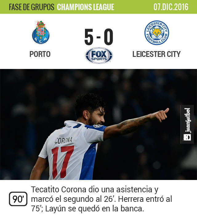 Jesús Manuel Corona tuvo una buena noche de Champions con el Porto ante el Leicester City