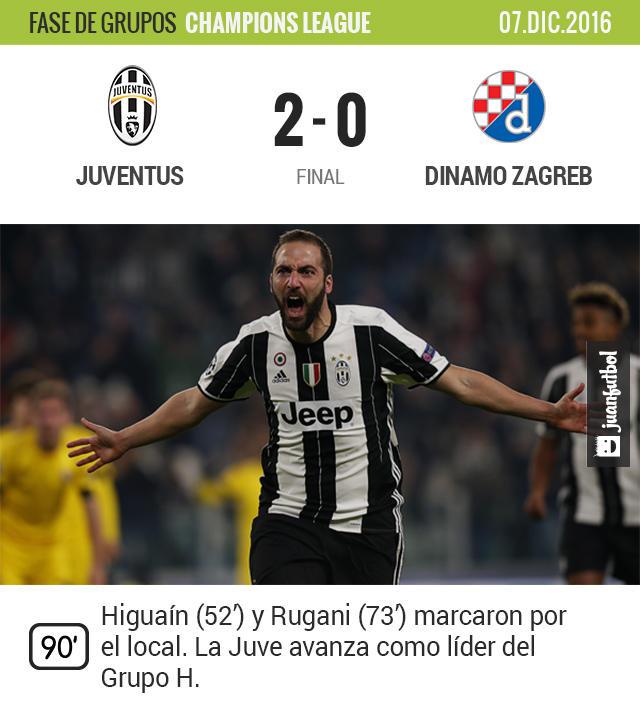 La Juve aseguró el primer lugar de grupo tras deshacerse del Dinamo Zagreb