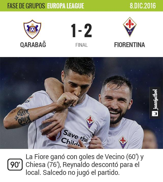 La Fiorentina gana su último partido de fase de grupos y clasifica en primer lugar a dieciseisavos