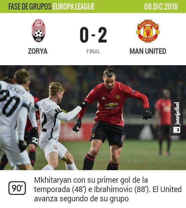Manchester United vence al Zorya