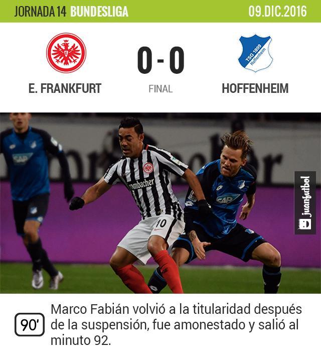 Fabián y el Frankfurt no pueden en casa contra el Hoffenheim