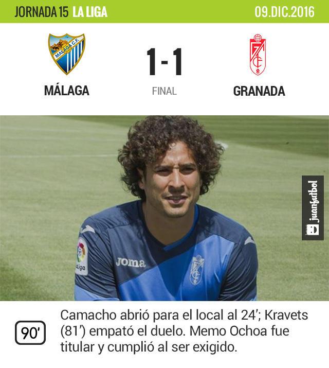 Memo Ochoa visitó a sus ex-compañeros y el Granada sacó un valioso empate