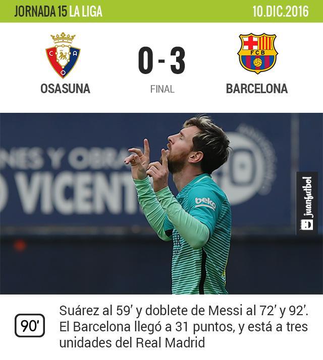Barcelona gana al Osasuna