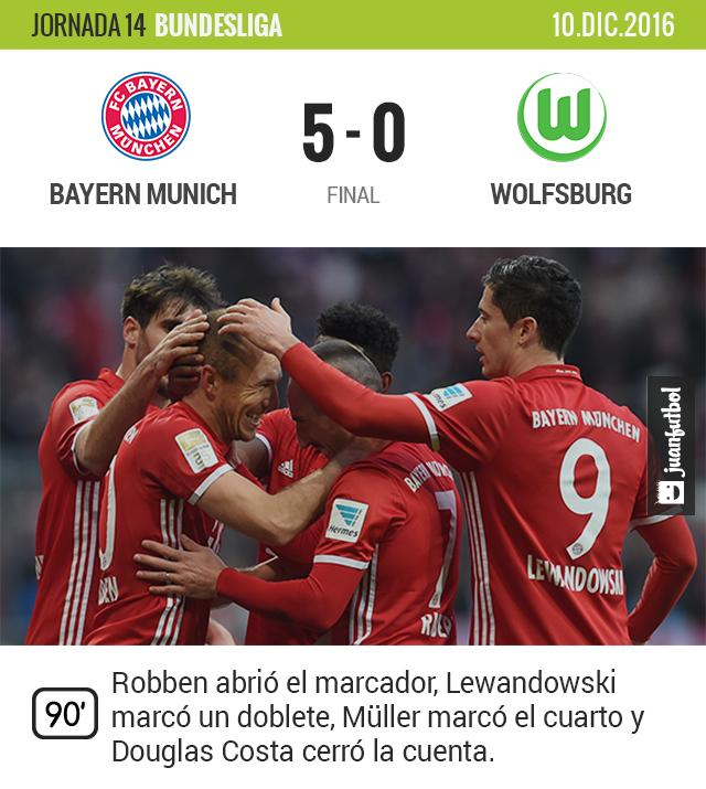 Bayern aplasta al Wolfsburg y vuevle a la punta