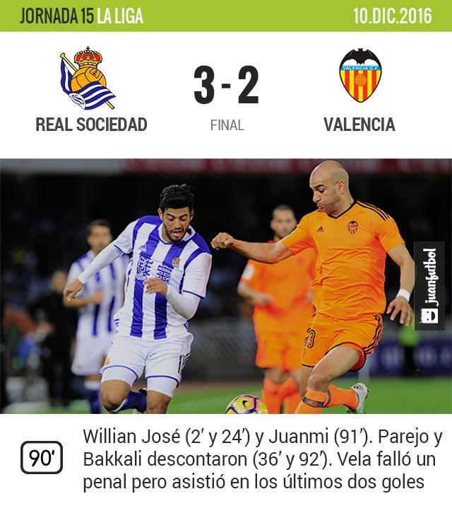 Real Sociedad vence 3-2 al Valencia