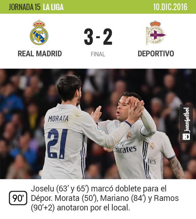 El Madrid llegó a 35 partidos sin perder