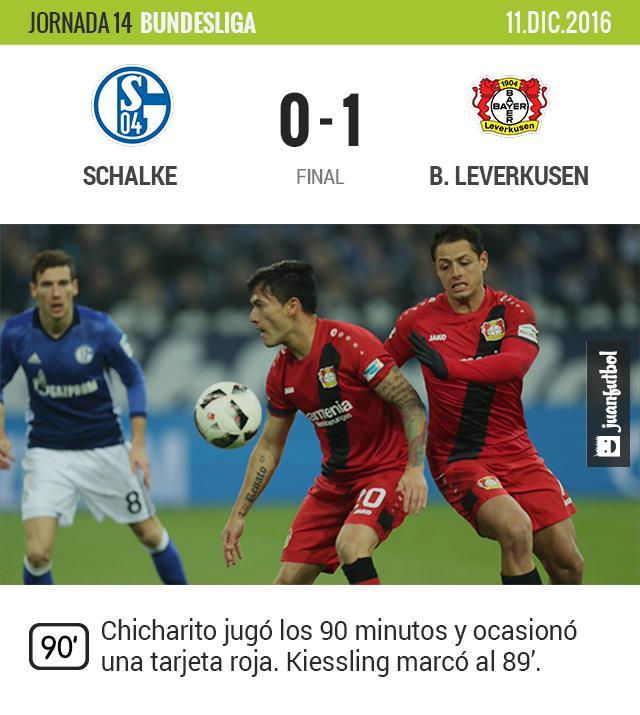 Chicharito sigue sin anotar pero el Leverkusen gana por la mínima