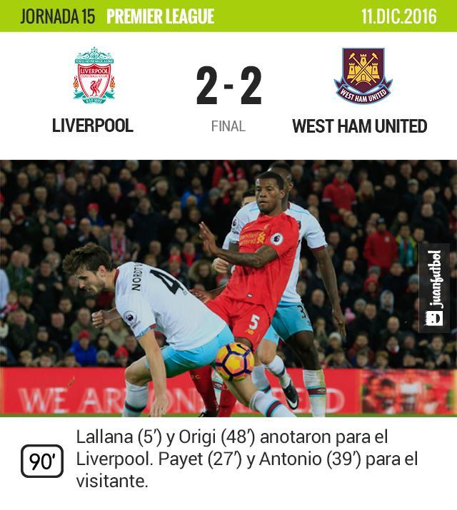 Liverpool empata con West Ham
