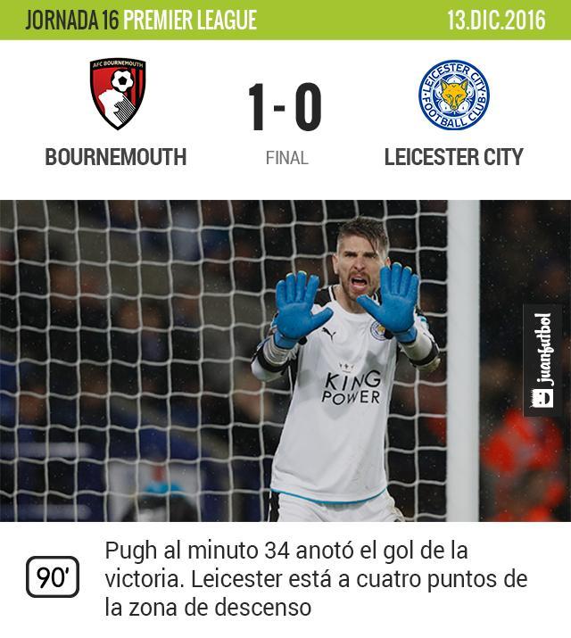 Leicester City perdió