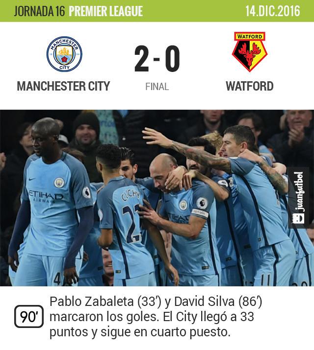 Manchester City venció al Watford y sigue a la caza de los primeros sitios en la Premier