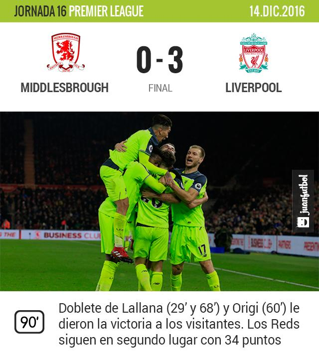 Liverpool gana frente al Moro