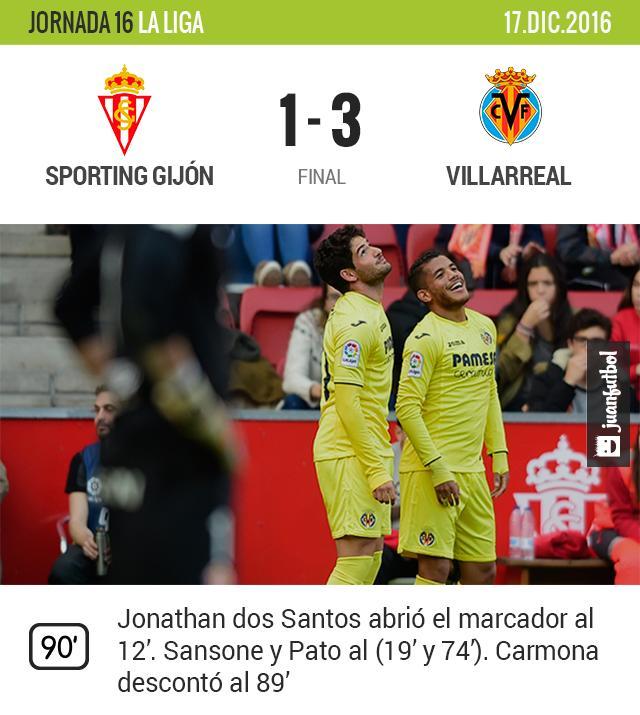 Jonathan dos Santos anotó en la victoria del Villarreal