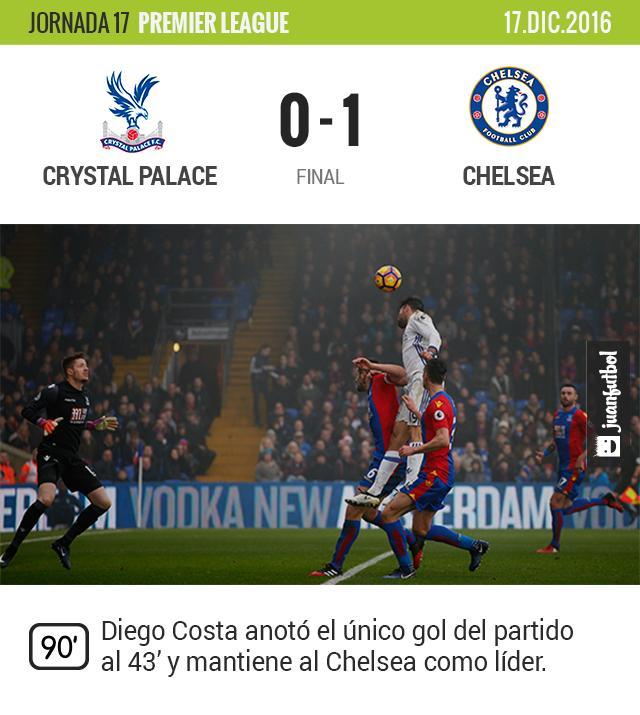 Chelsea sigue en la punta de la Premier con gol de Diego Costa