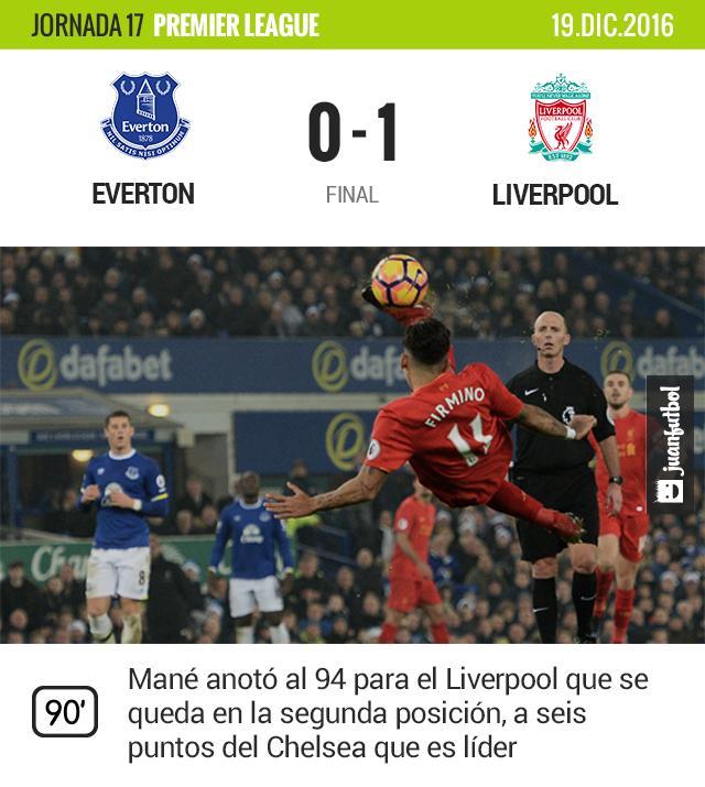 Liverpool gana en el tiempo extra al Everton.