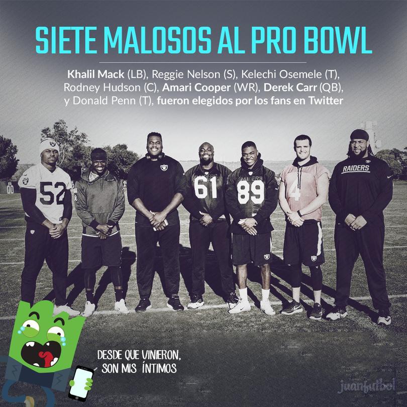 Con el hashtag #ProBowlVote los usuarios en Twitter eligieron a sus jugadores preferidos.