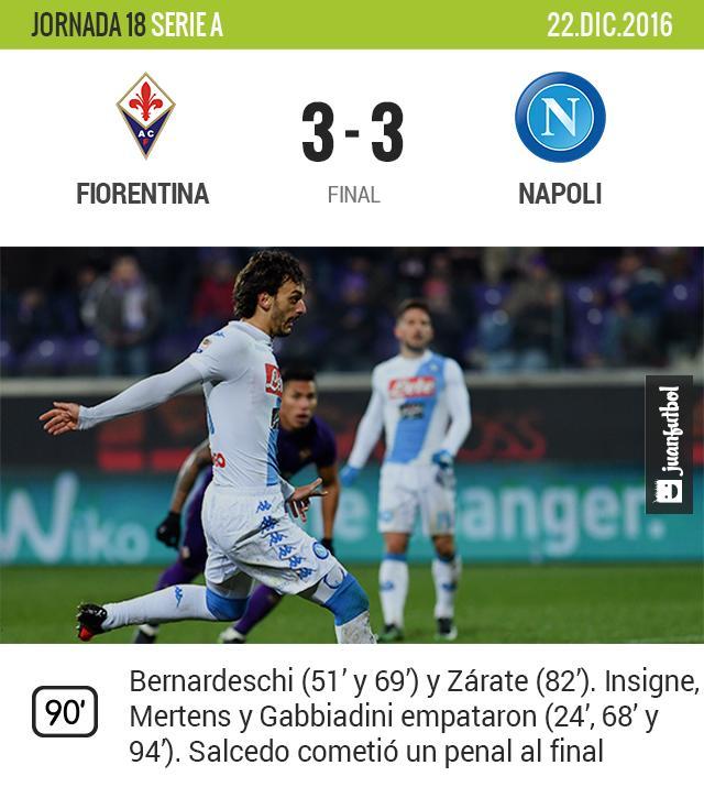 Fiorentina empató con la Napoli