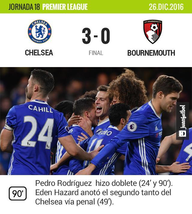 Chelsea gana y sigue de líder.
