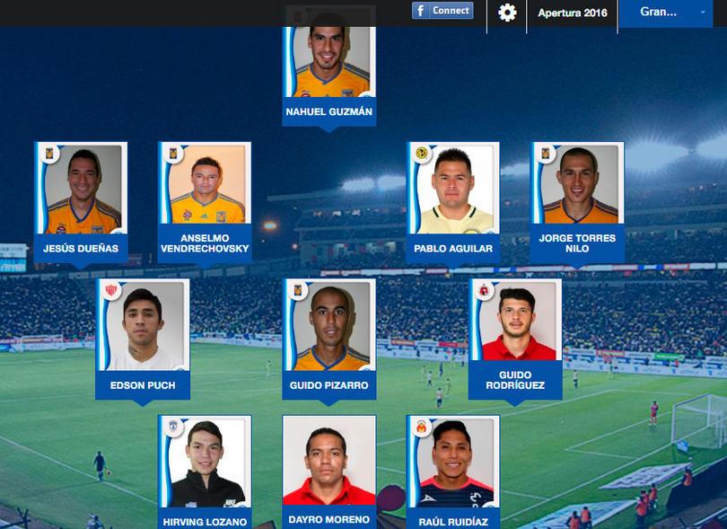 El 11 ideal de la Liga MX tiene a 5 Tigres