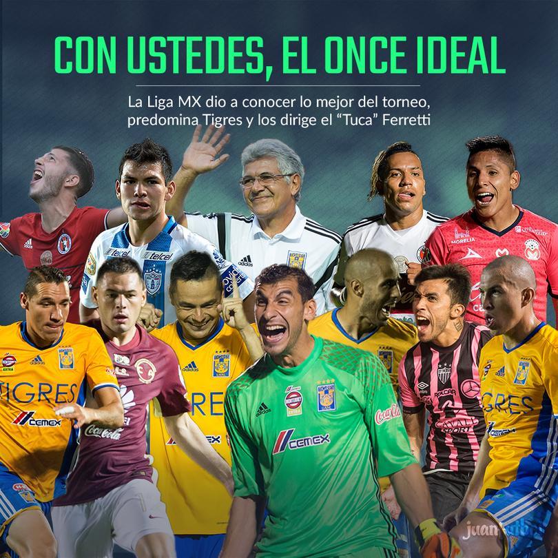 Cinco Tigres, dos Xolos, y un miembro de America, Pachuca, Necaxa y Morelia respectivamente conforman el equipo ideal dirigido por el Tuca.
