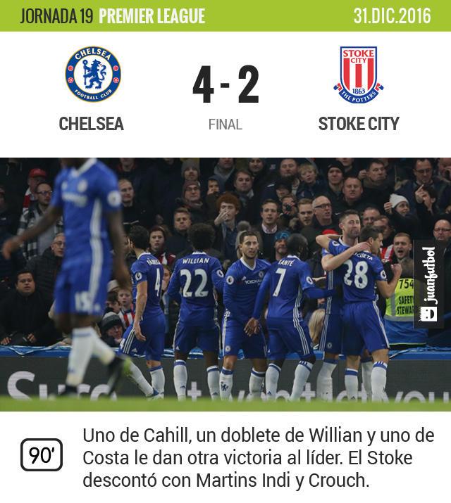 El Chelsea alarga su récord, suma su victoria 13