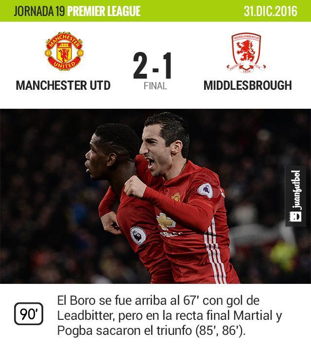 Manchester United podría seguir en la pelea en la Premier con esta victoria.