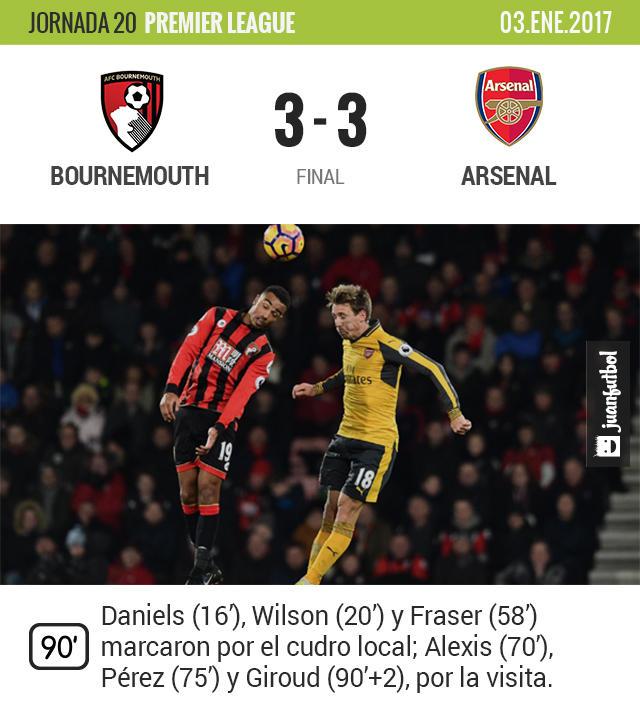Arsenal empató en los últimos suspiros al Bournemouth
