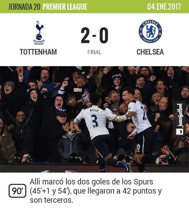 Tottenham le pegó al Chelsea