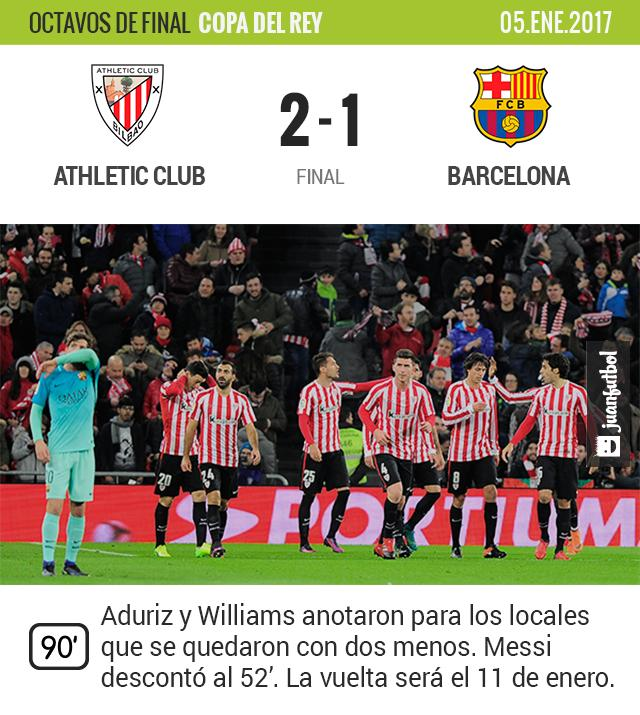 El Barça cae de visita en San Mamés en la Copa