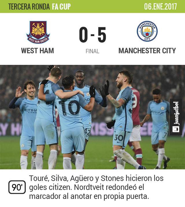 EL West Ham no pudo meter las manos y el City avanzó a la cuarta ronda de la FA CUp