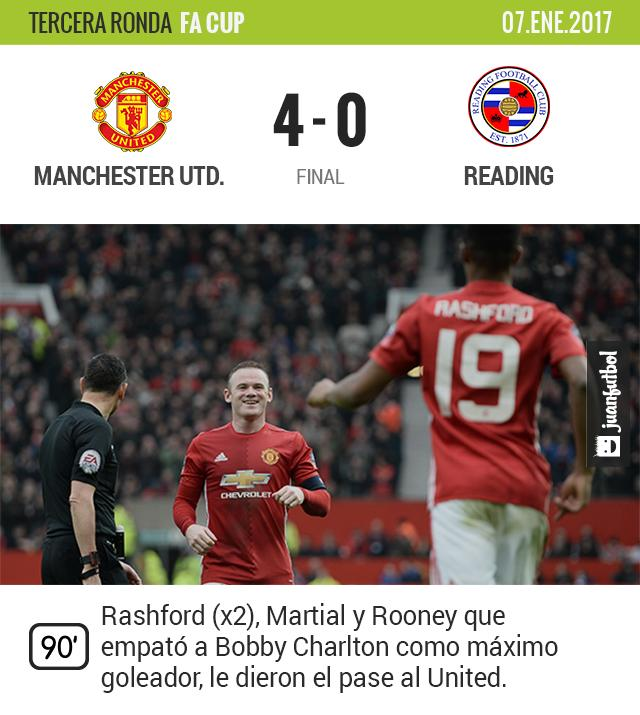 Manchester United golea y Rooney hace historia