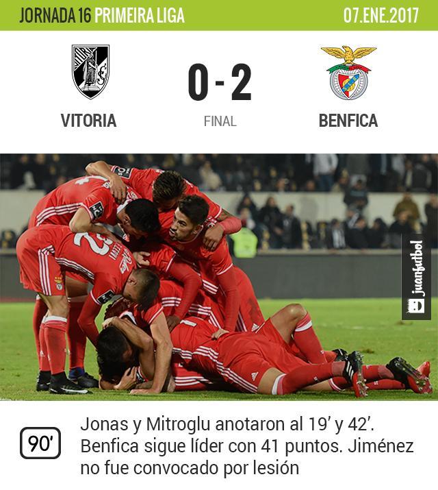Benfica vence al Vitoria
