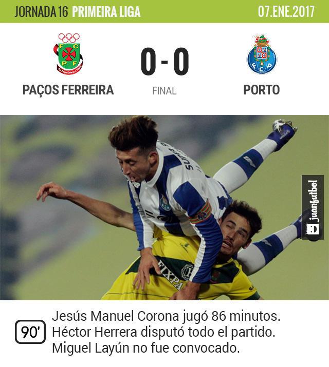 Porto no pasó del empate