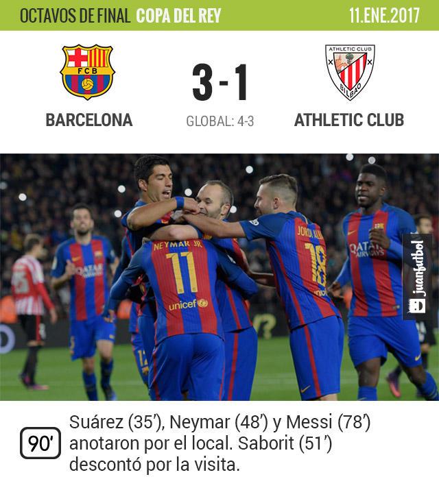 La MSN comandó el triunfo del Barcelona
