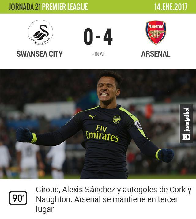 Arsenal venció 4-0 al Swansea