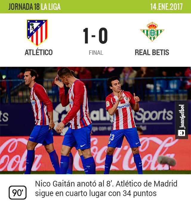 Atlético gana al Betis