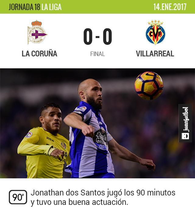 Jona y el Villarreal empatan de visita
