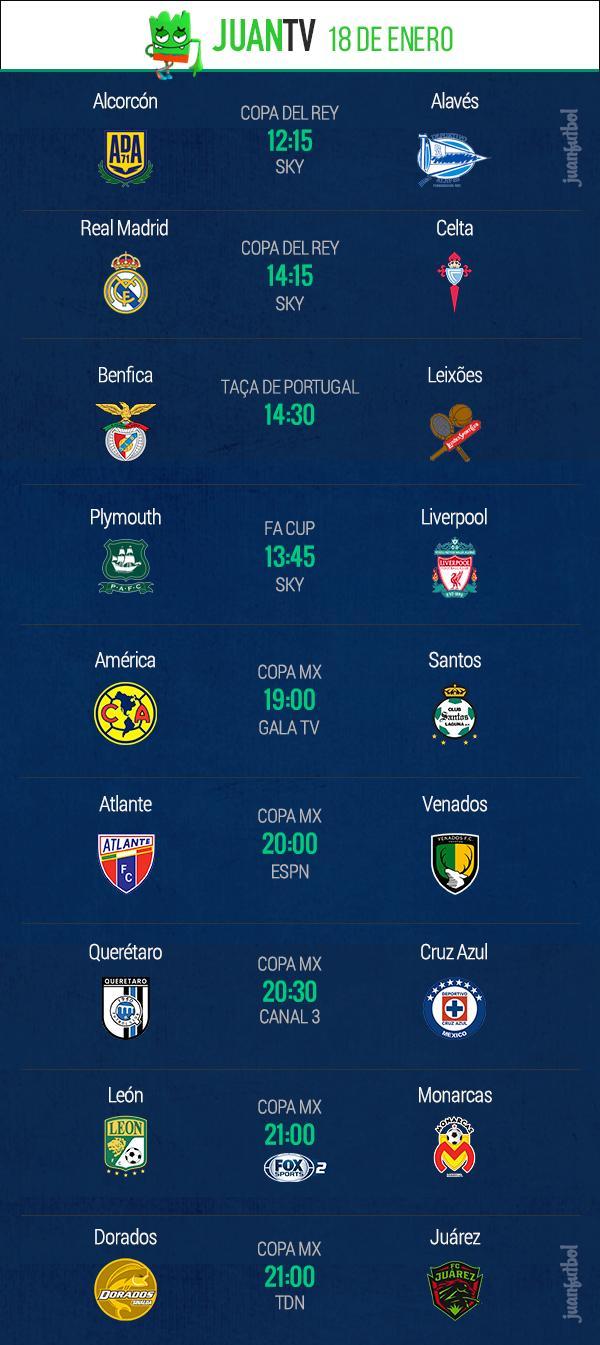 Los partidos más importantes del 18 de enero del 2017.