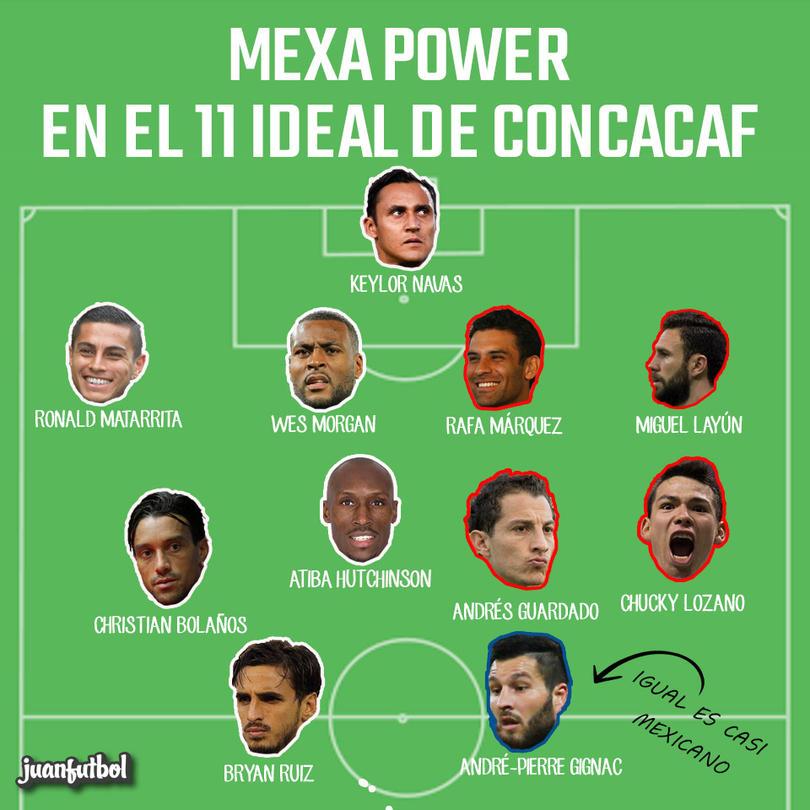 Rafa Márquez, Miguel Layún, Andrés Guardado, Chucky Lozano y André-Pierre Gignac aparecen en el 11 ideal del año en CONCACAF