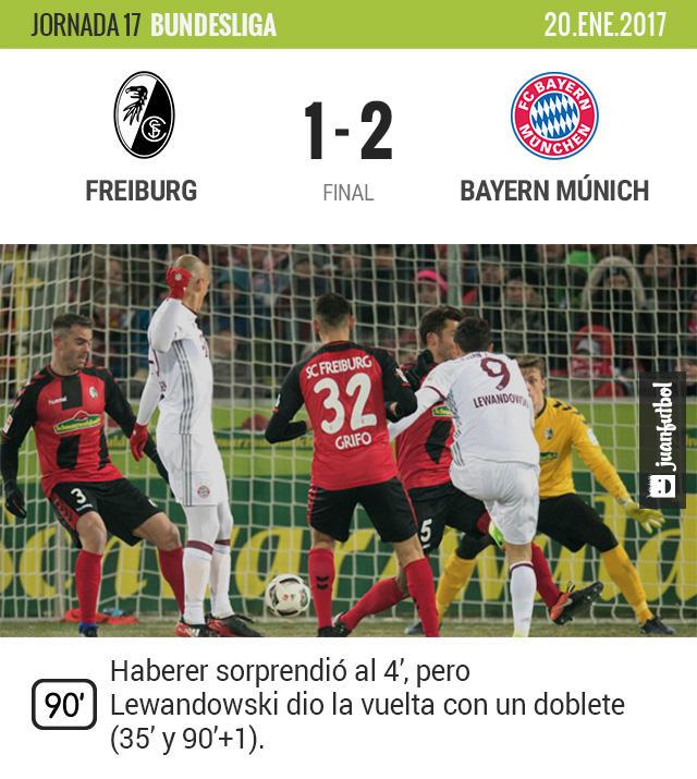Gracias a Lewandowski, el Bayern Múnich mantuvo la cima de la Bundesliga