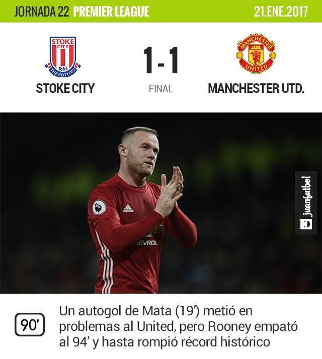 United empata de último minuto con golazo de Rooney