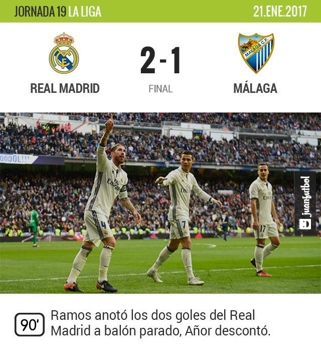 MAdrid gana al Málaga