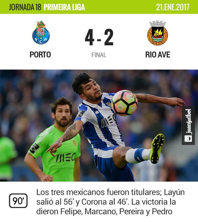 Porto gana con los mexicanos de titulares