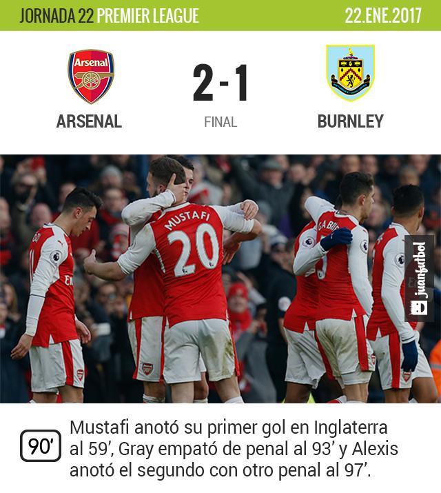 Arsenal gana con penales en el tiempo añadido