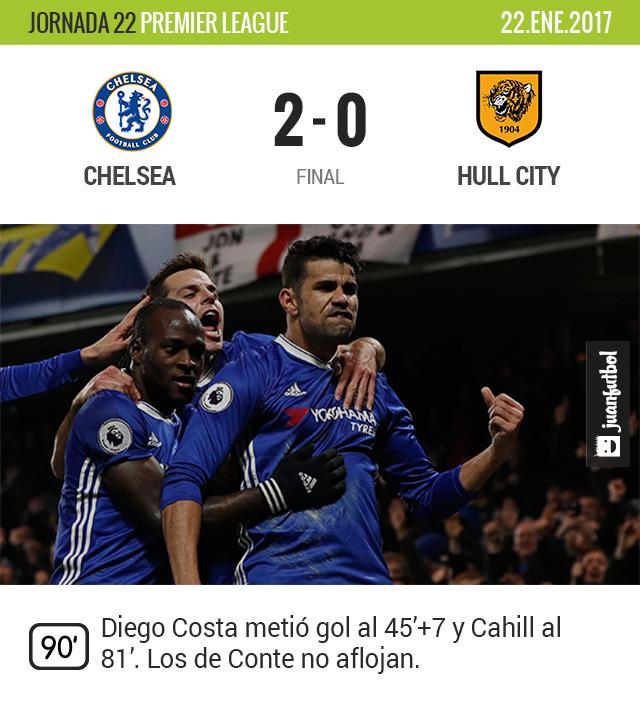 Chelsea gana en Stamford Bridge y sigue tranquilo en la punta
