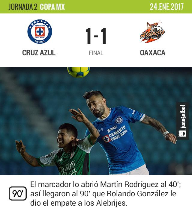 En Copa el Azul lleva una derrota y un empate.