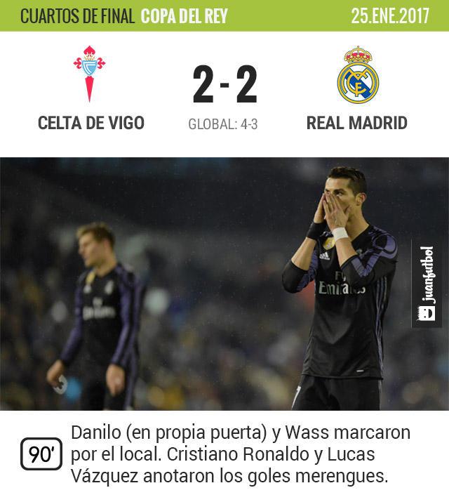 Real Madrid empató ante el Celta de Vigo y quedó eliminado de la Copa del Rey