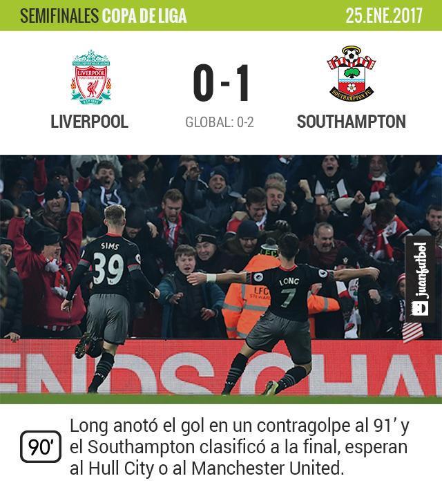 Liverpool queda eliminado de la final de la Copa de Liga