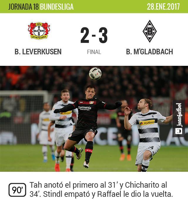 El Leverkusen perdió, ¿eso qué? ¡Chichadios anotó!