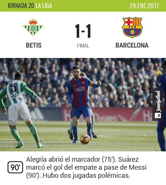 Barcelona empata con el Betis tras polémica arbitral.