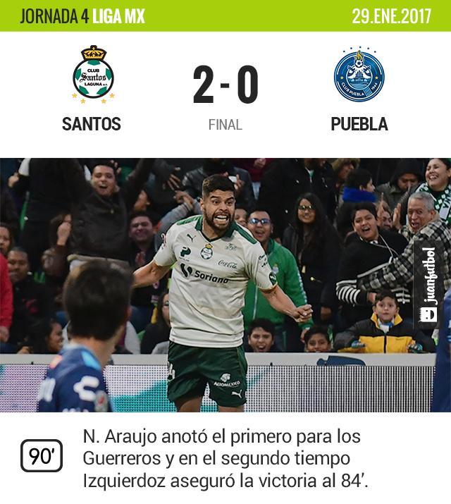 Santos subió hasta el tercer lugar